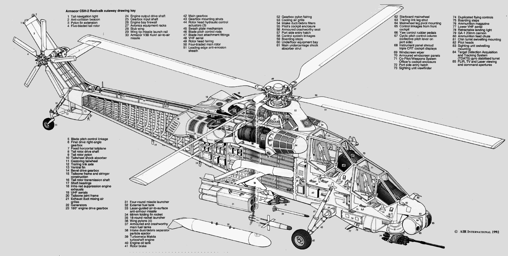 Cutaway Armscore Csh 2 Rooivalk Sobchak Security