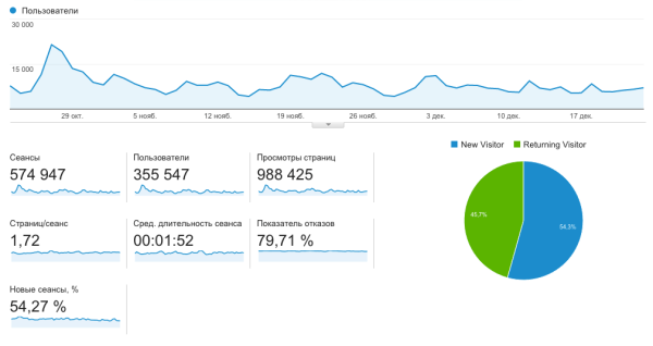 Снимок экрана 2015-12-24 в 1.30.56
