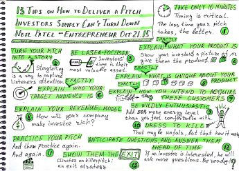 13 tips on how to deliver a pitch_1
