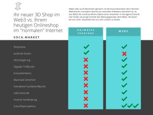 Vergleich zwischen web3 und web2 internet shops. Vorteile des Web3 gegenüber dem normalen Internet.
