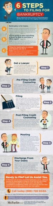 6-steps-to-filing-for-bankruptcy