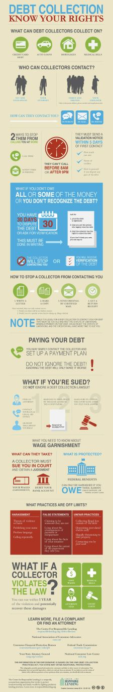 debt-collection-know-your-rights-infographic