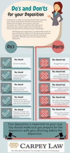 Dos-and-Donts-of-a-Depo-470x1024