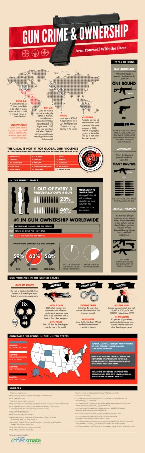 gun-crime-ownership-stats-infographic