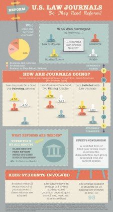 law-journal-infographic-0011