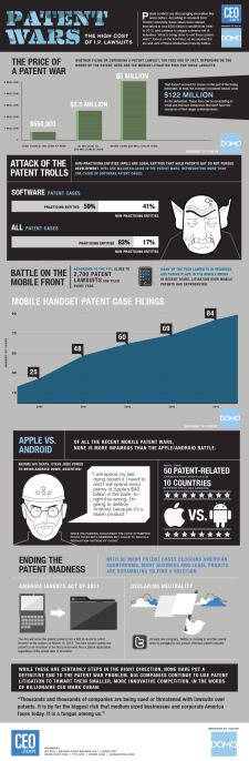 Patent-wars-infographic