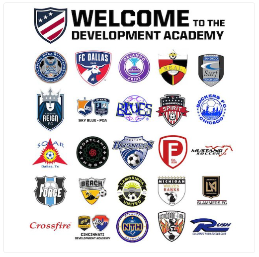 First Development Academy Clubs