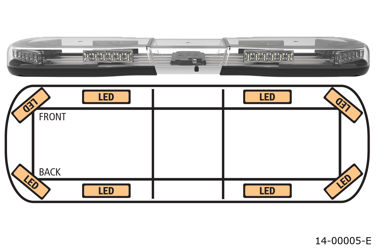 ecco lights 14+ series light bar 14-00005-E ecco Light bars