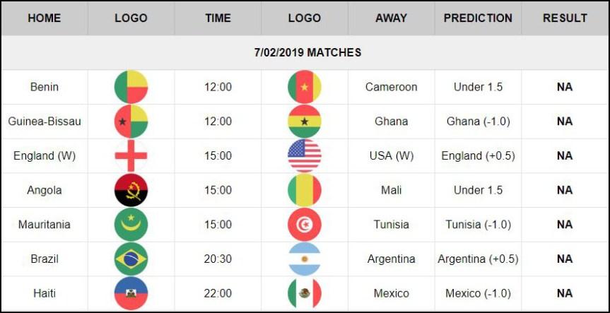 soccer predictions 7/2/19