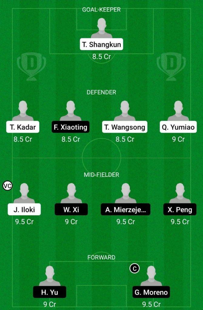 Prediction TNJ vs SHN Dream11 |  Chinese Super League 2021