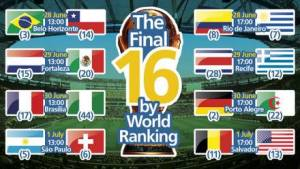 World Cup Knockout Round