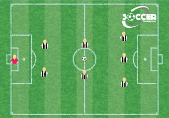 2-2-3 Soccer Formation