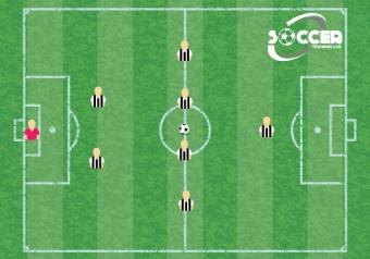 2-4-1 Soccer Formation