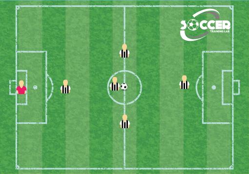 1-3-1 Soccer Formation