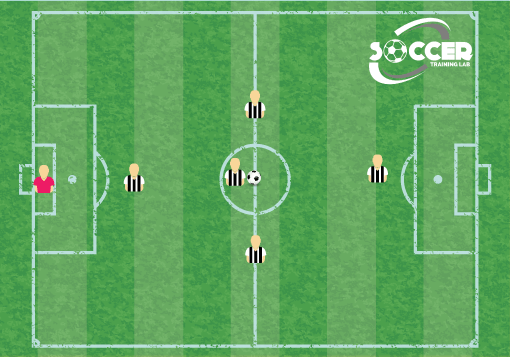 1-3-1 Soccer Formation