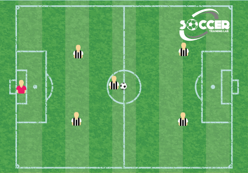 2-1-2 Soccer Formation