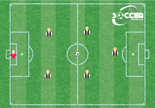 2-2-1 Soccer Formation
