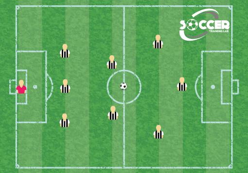 3-2-3 Soccer Formation