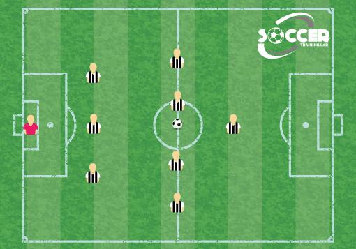 3-4-1 Soccer Formation