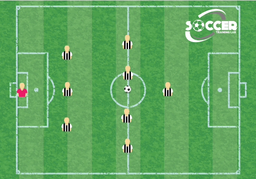 3-4-1 Soccer Formation