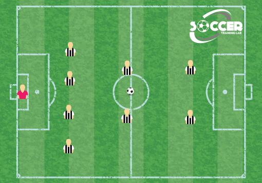 4-2-2 Soccer Formation