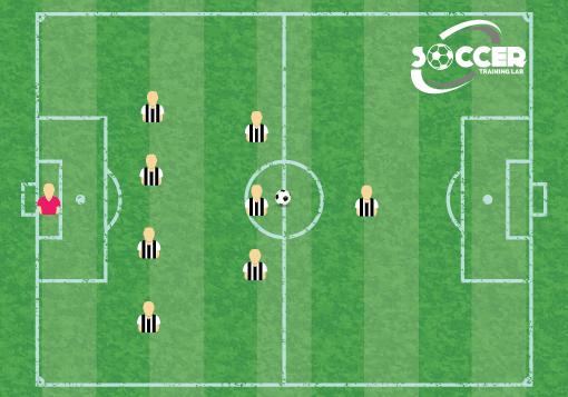 4-3-1 Soccer Formation