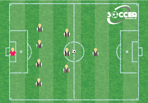 4-3-1 Soccer Formation
