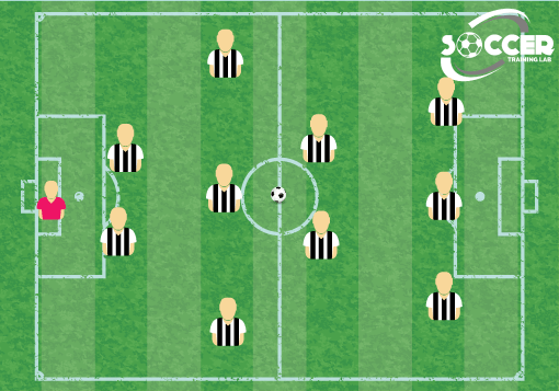 2-3-2-3 Soccer Formation