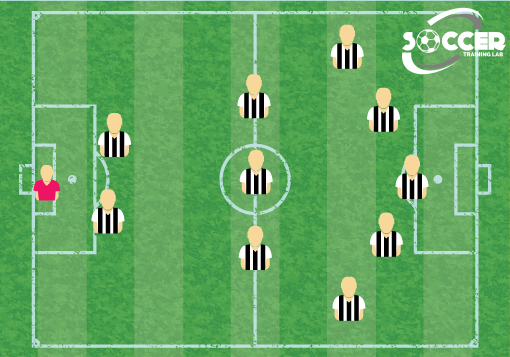 2-3-5 Soccer Formation