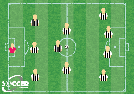 3-3-4 Soccer Formation