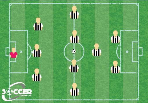 3-4-1-2 Soccer Formation