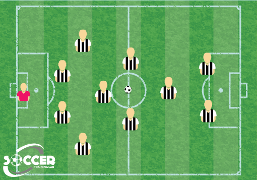 4-1-2-1-2 Soccer Formation