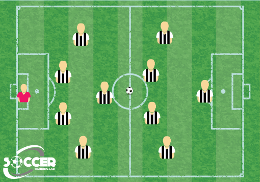 4-1-4-1 Soccer Formation