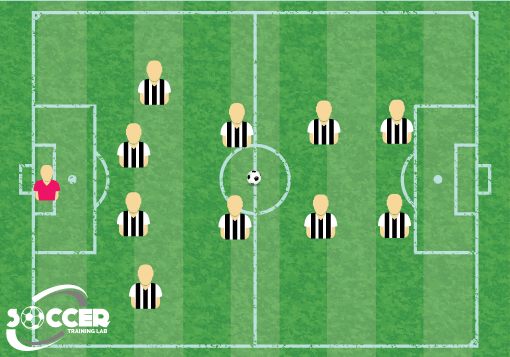 4-2-2-2 magic Square Soccer Formation