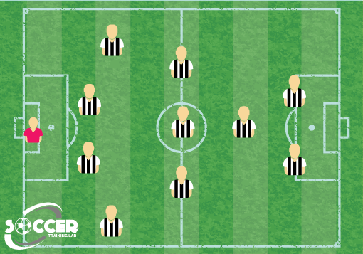 4-3-1-2 Soccer Formation