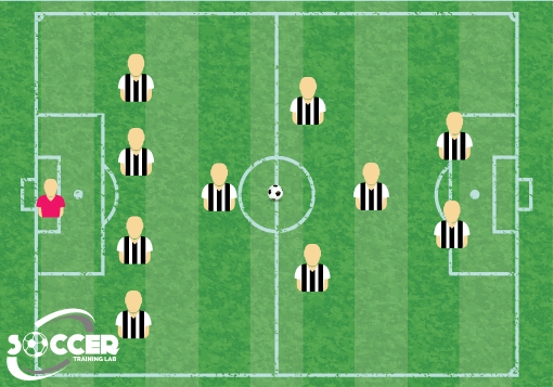 4-4-2 Diamond Soccer Formation