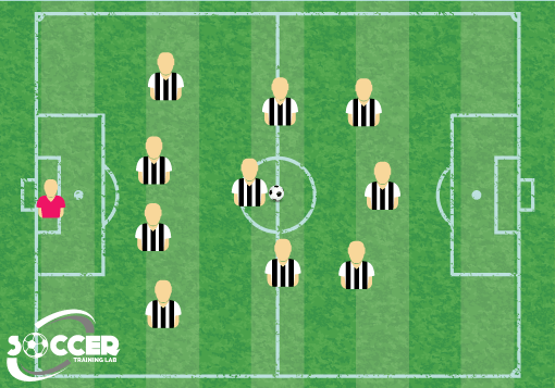 4-6-0 Soccer Formation