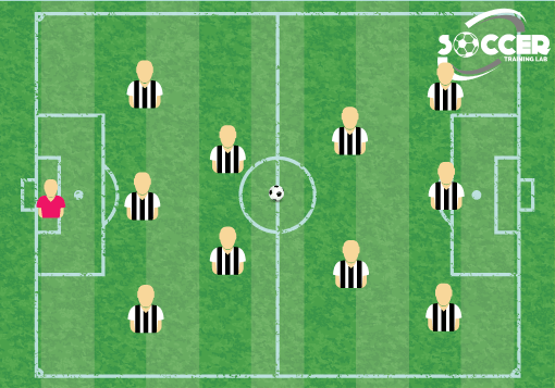 WM Soccer Formation