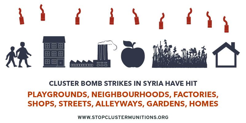 Why Cluster Bombs Should be Banned