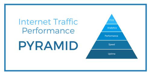 Internet Traffic PerformancePyramid