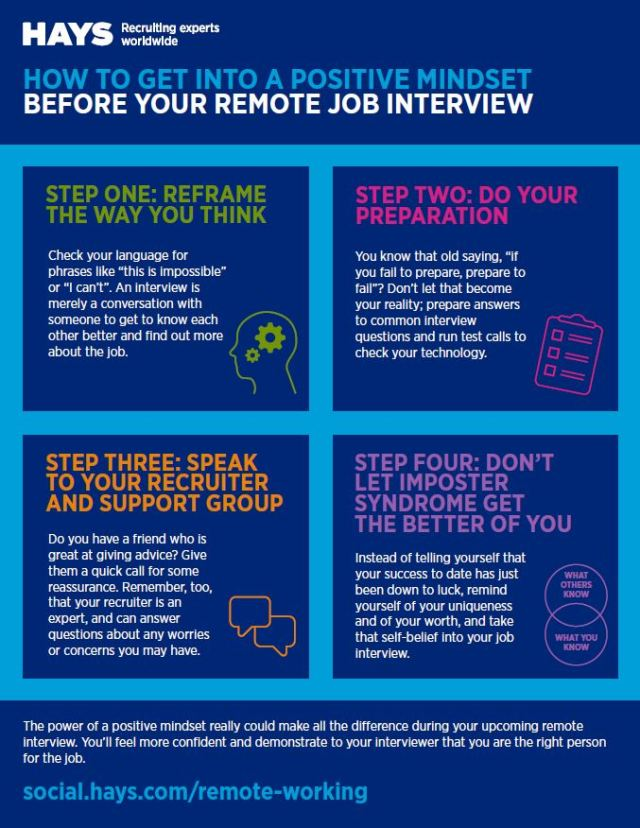 phone interview tips preparing for a phone interview phone in interview telephone interview tips telephonic interview questions phone interview etiquette phone call interview tips phone job interview phone job interview tips phone screen interview tips acing a phone interview best phone interview tips over the phone interview tips phone interview advice ace a phone interview telephone job interview recruiter phone screen questions questions to prepare for a phone interview interview by telephone preparing for a telephone interview phone screening tips phone interview tips and tricks nailing a phone interview phone interview techniques successful phone interview interview through phone engineering phone interview questions good phone interview tips phone inter telephone job interview tips telephone interview techniques getting ready for a phone interview tips for a successful phone interview best way to prepare for a phone interview prepping for a phone interview hr phone interview tips first phone interview tips last minute phone interview tips preparing for a phone screen interview initial phone interview tips telephonic hr interview telephone interview advice phone interview tips and questions preparing for a phone interview with hr preliminary interview questions on phone telephonic interview tips for freshers tips for phone interview with recruiter phone interview preparation tips telephone interview tips for employers best advice for phone interviews tips for phone call interview best way to answer the phone for an interview getting ready for phone interview technical phone interview tips telephone interview skills preparing for a phone interview with hiring manager phone interview tips for interviewer telephonic conversation with hr phone interview tips for employers tips to nail a phone interview interview over the phone tips about telephonic interview preparing for phone screen interview preparing for a telephone job interview internship phone interview tips
