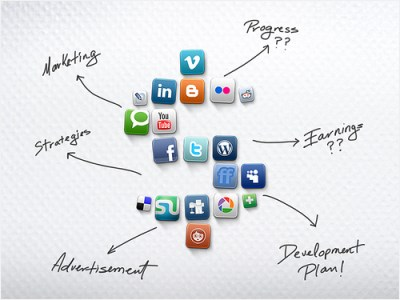 how to build your audience on social media