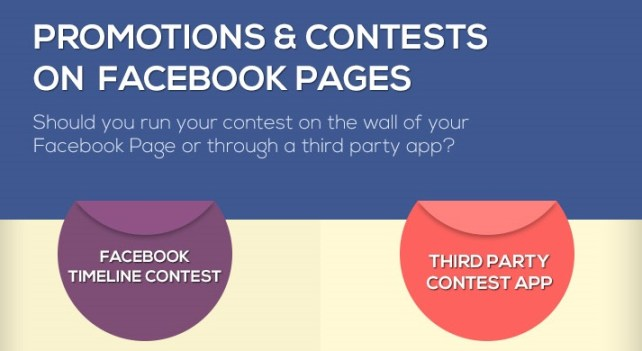 promotions and contests on facebook pages