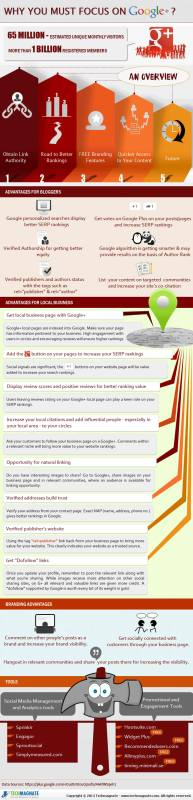 Google+, infographic, social media tips,