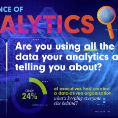 Why It's Time to Become a Data Driven Organization [INFOGRAPHIC]