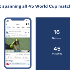 Facebook publishes marketing guide for the T20 Cricket World Cup
