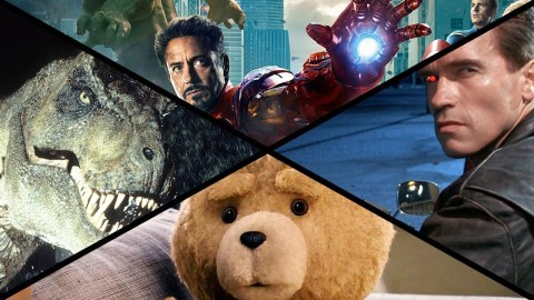 Movies Most Anticipated for 2015