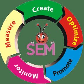 SEM_SocialChamps