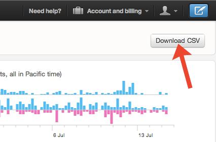 Twitter-analytics-download1