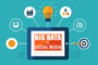 Big Data & Social Media - Are they going hand in hand?